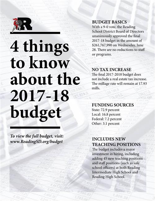4 Things to Know About the Budget